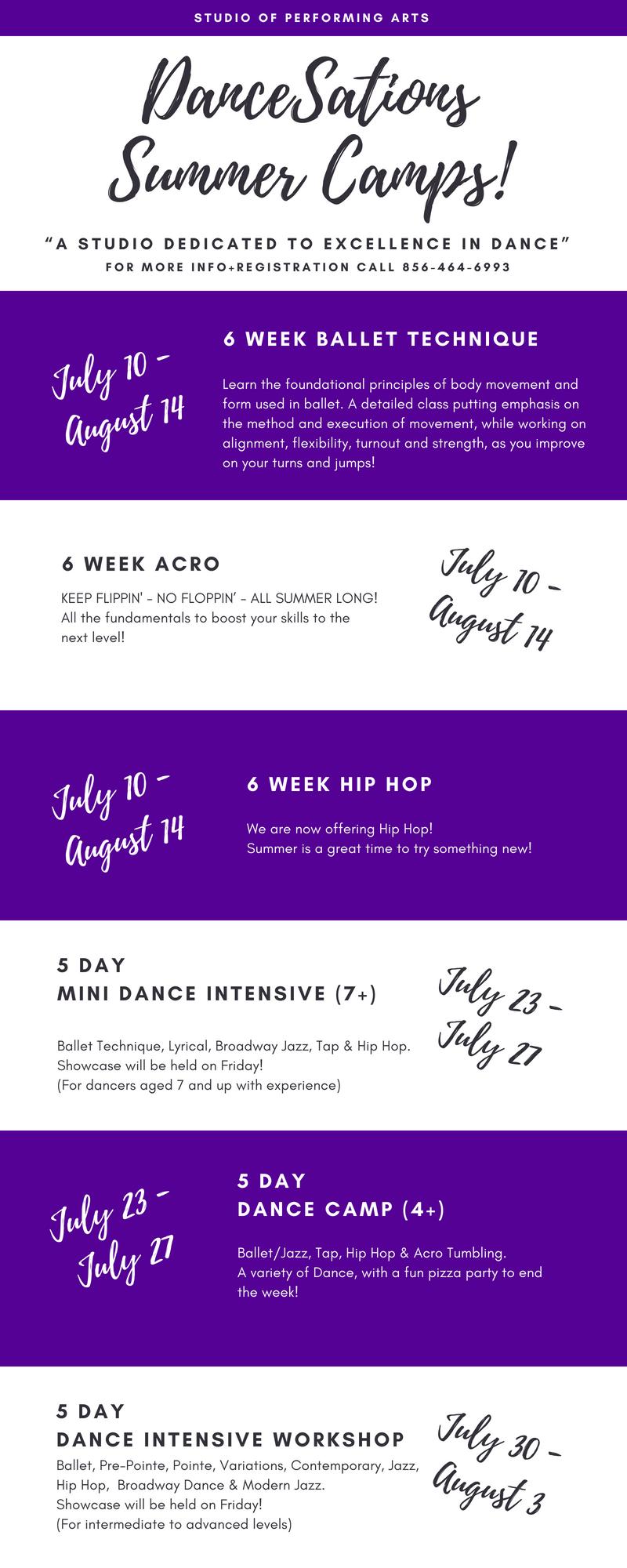 DanceSations Summer Dance Camps